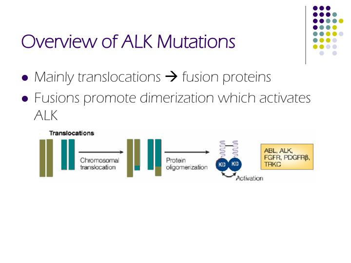 Overview of ALK Mutations