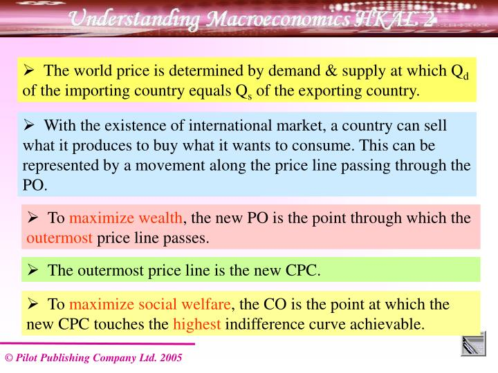 The world price is determined by demand & supply at which Q