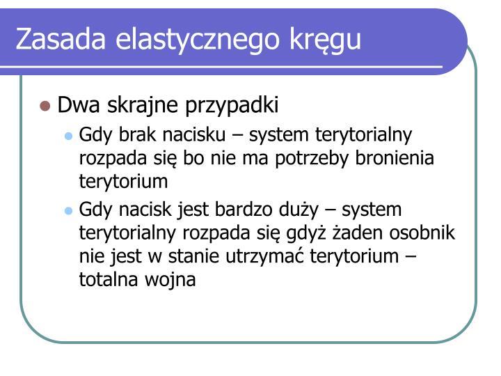 Zasada elastycznego kręgu