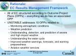 rationale ec results management framework