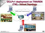 uclpv1 deployment on twaren tw virtual topology