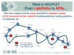 what is uclpv2 from lightpaths to apns