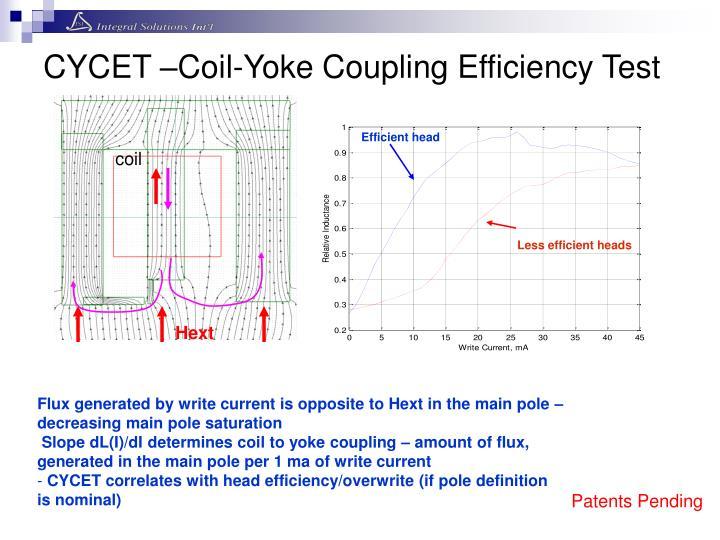 CYCET –Coil-Yoke Coupling Efficiency Test