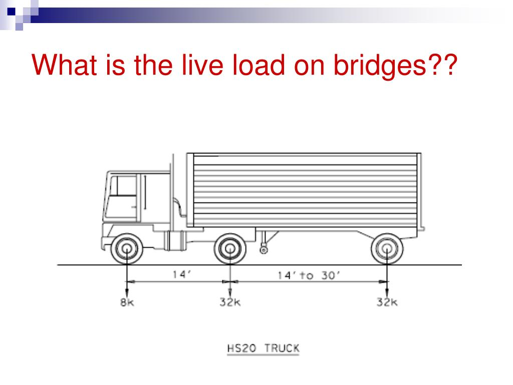 Ppt - Reinforced And Post-tensioned Concrete Structures Powerpoint Presentation