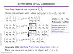 symmetries of cg coefficients