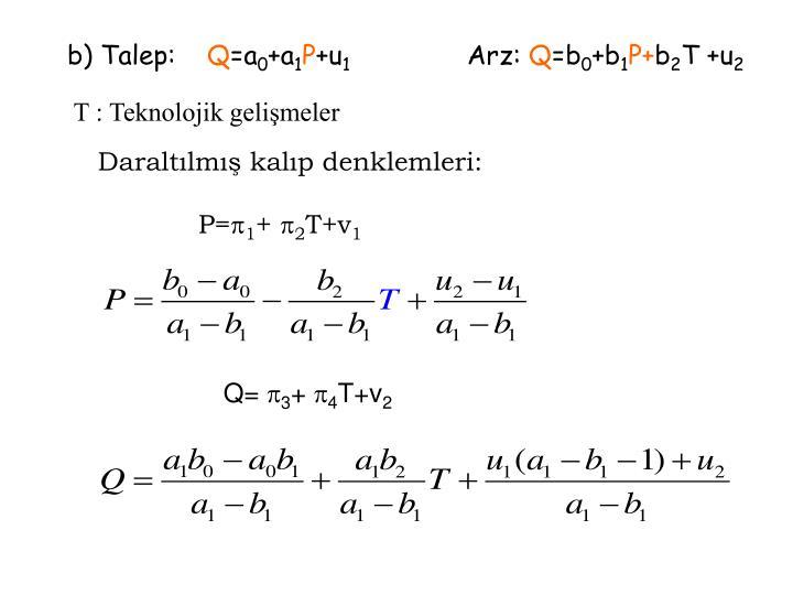 b) Talep: