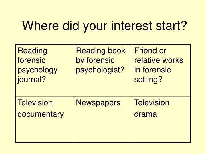 Where did your interest start?