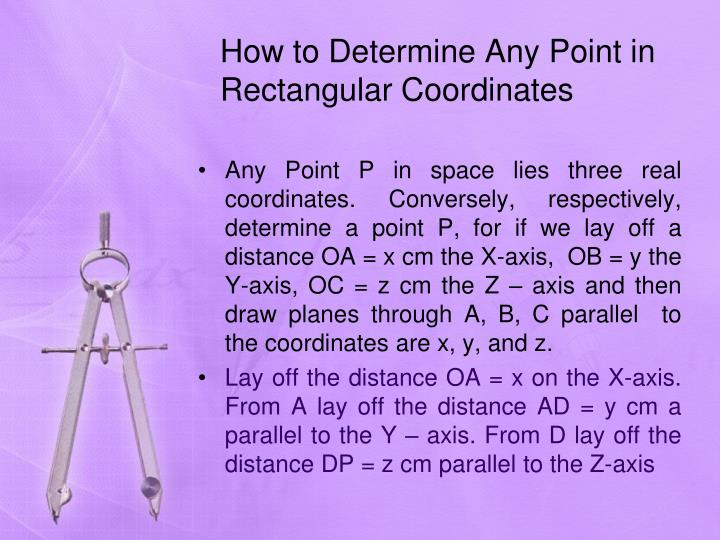 How to Determine Any Point in Rectangular Coordinates