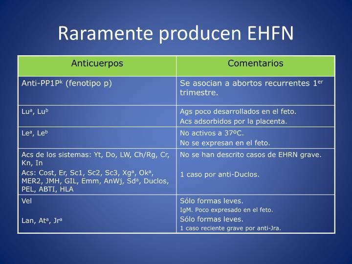 Raramente producen EHFN