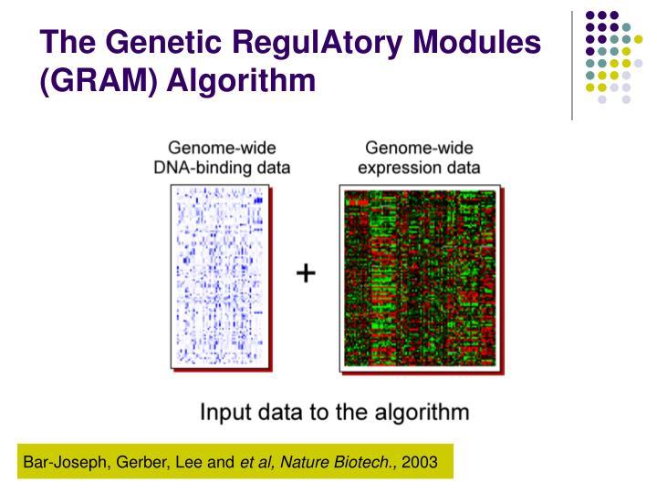 The Genetic RegulAtory Modules (GRAM) Algorithm