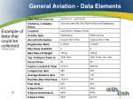 general aviation data elements1