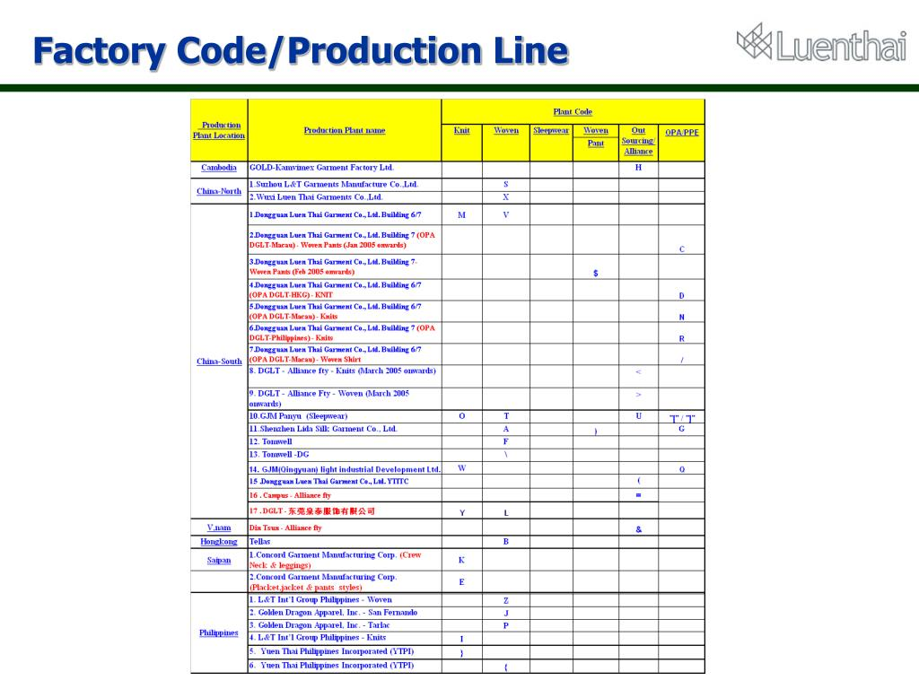 PPT - AS400 System Introduction PowerPoint Presentation - ID:6786578