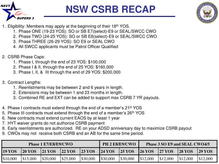 NSW CSRB RECAP