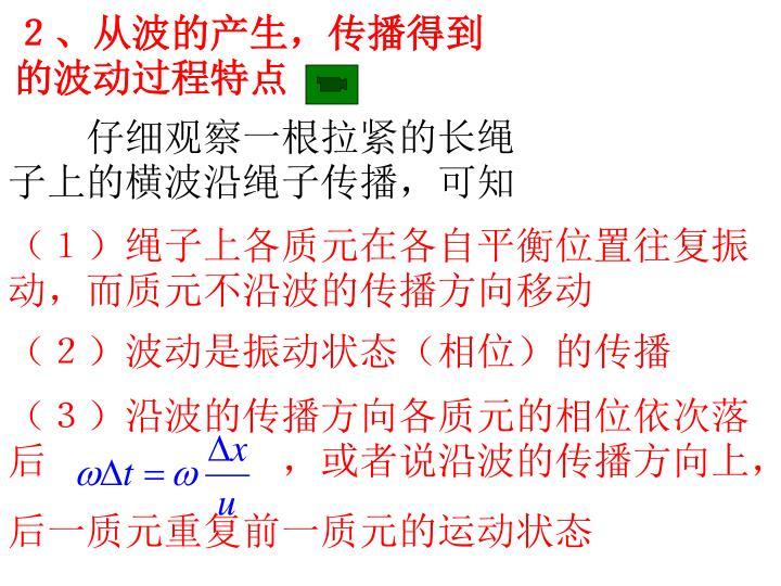 (3)沿波的传播方向各质元的相位依次落后      ,或者说沿波的传播方向上,