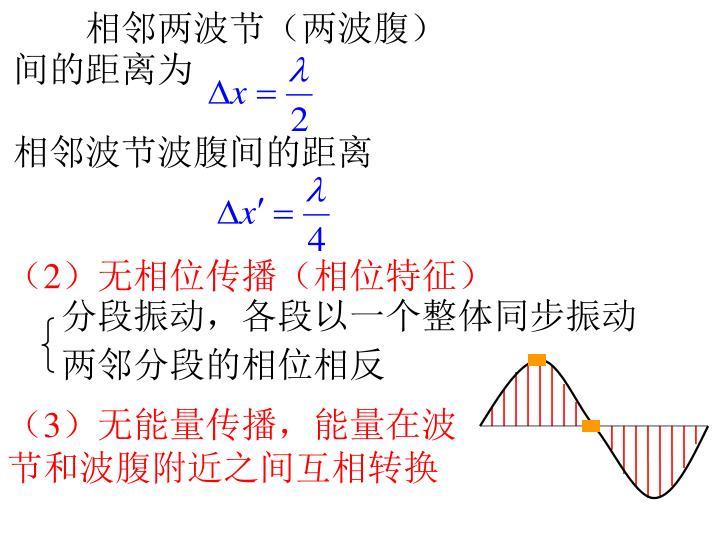 相邻两波节(两波腹)间的距离为