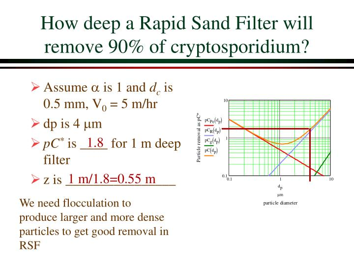 How deep a Rapid Sand Filter will remove 90% of cryptosporidium?
