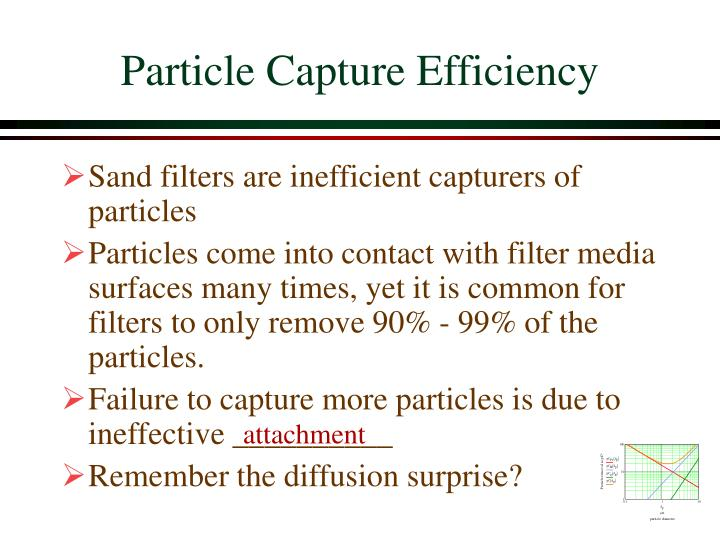 Particle Capture Efficiency