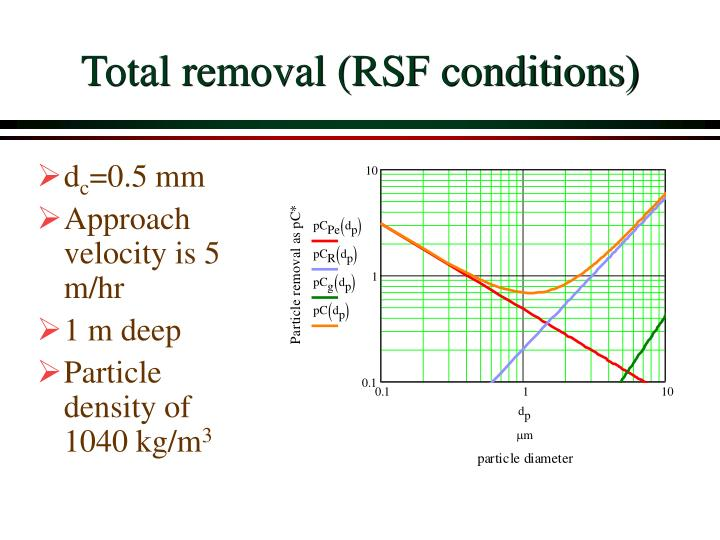 Total removal (RSF conditions)