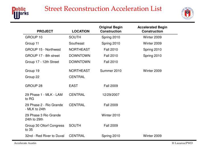 Street Reconstruction Acceleration List