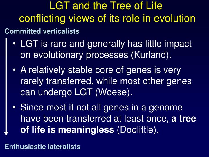 LGT and the Tree of Life