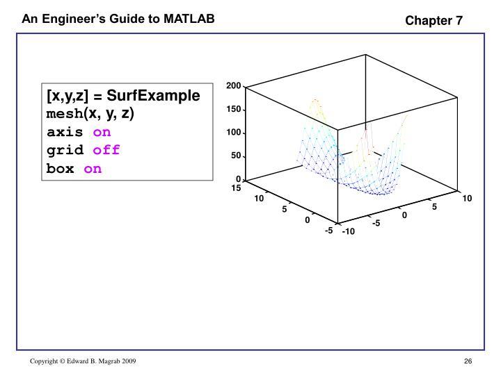 [x,y,z] = SurfExample