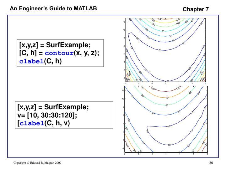 [x,y,z] = SurfExample;