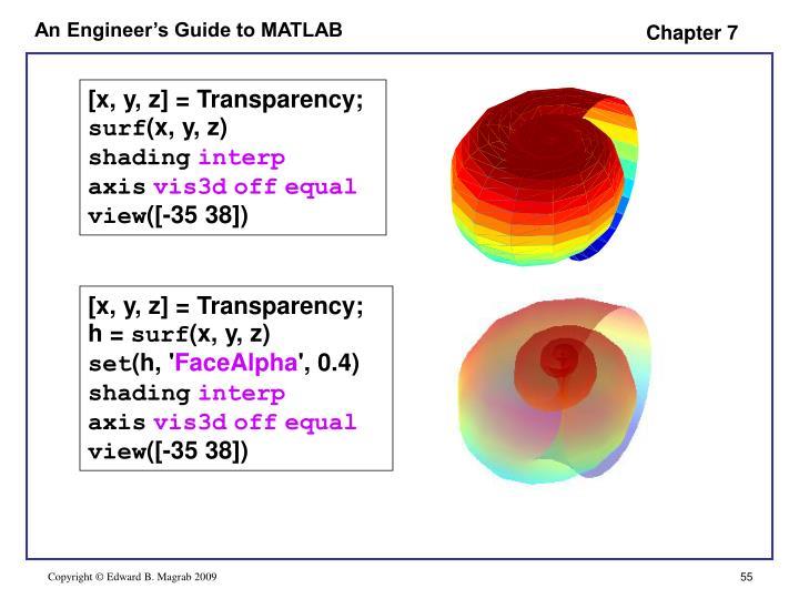 [x, y, z] = Transparency;