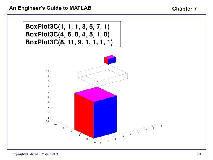 BoxPlot3C(1, 1, 1, 3, 5, 7, 1)