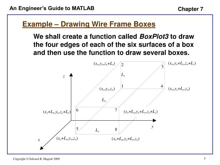 Example – Drawing Wire Frame Boxes