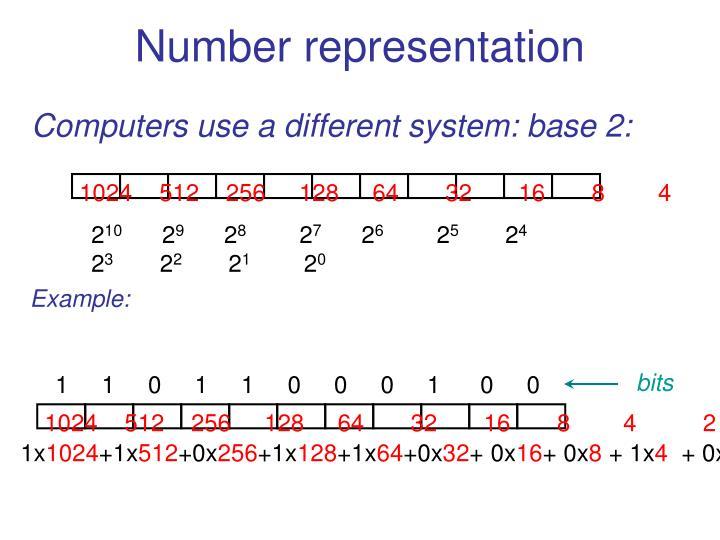 Number representation1