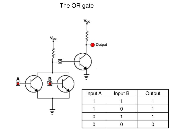 The OR gate