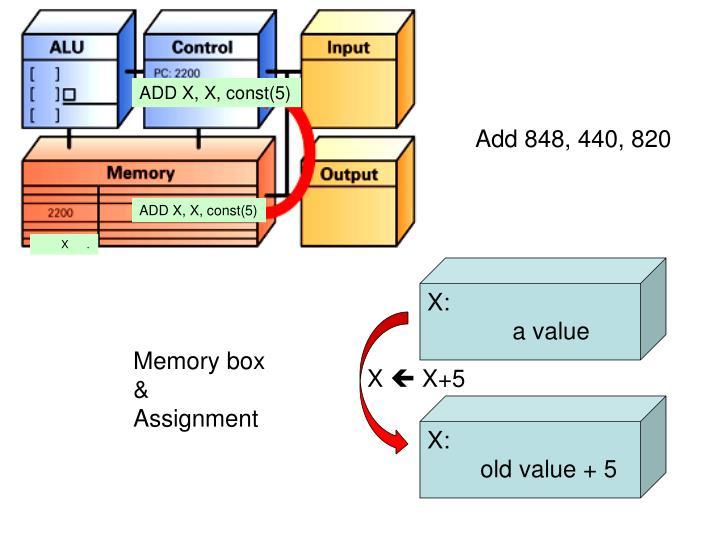 ADD X, X, const(5)