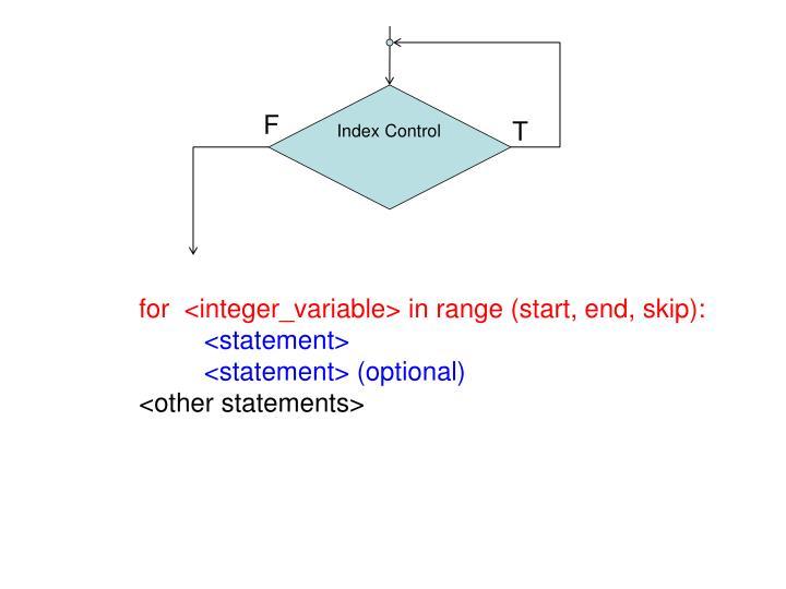 Index Control
