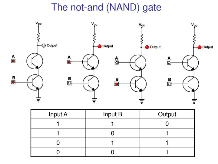 The not-and (NAND) gate
