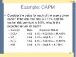 example capm