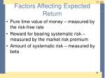 factors affecting expected return