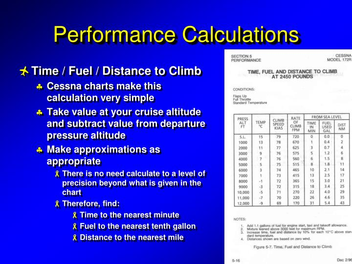 Performance Calculations