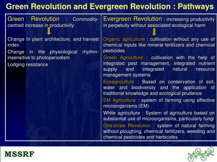 Green Revolution and Evergreen Revolution : Pathways