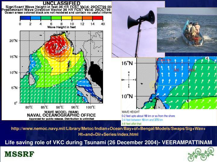 http://www.nemoc.navy.mil/Library/Metoc/Indian+Ocean/Bay+of+Bengal/Models/Swaps/Sig+Wav+