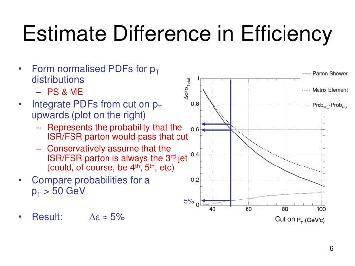 Estimate Difference in Efficiency