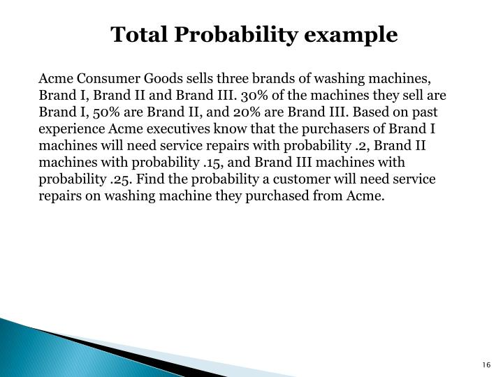 Total Probability example