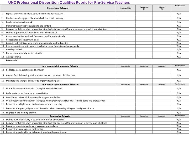 UNC Professional Disposition Qualities Rubric for Pre-Service Teachers