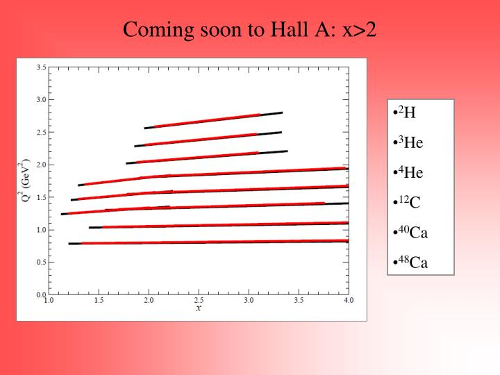 Coming soon to Hall A: x>2
