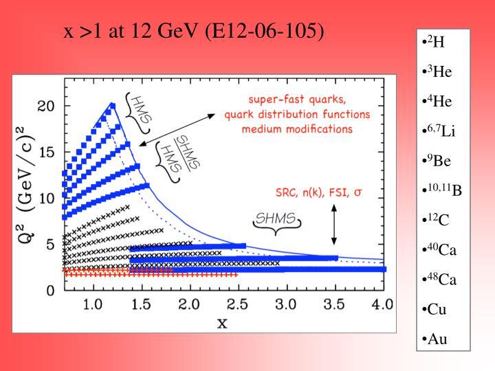 x >1 at 12 GeV (E12-06-105)