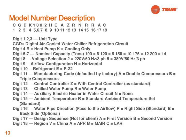 Model Number Description