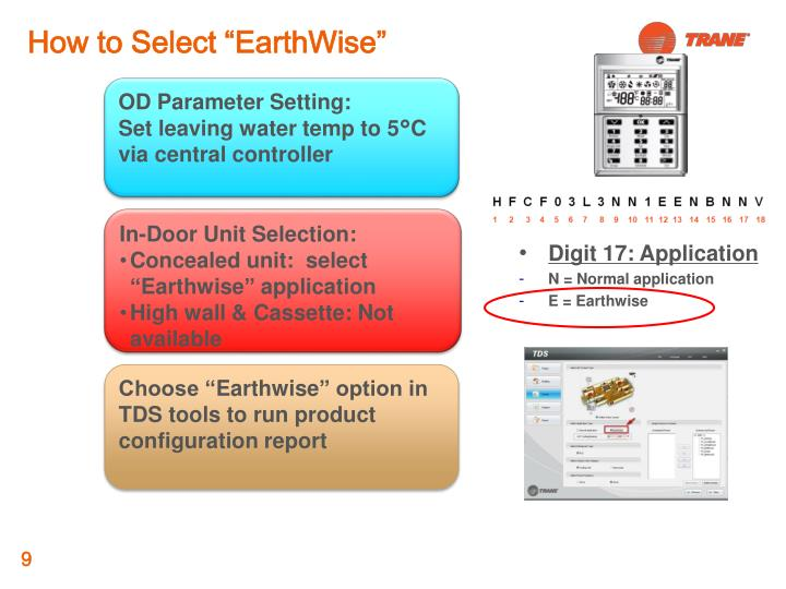 """How to Select """"EarthWise"""""""
