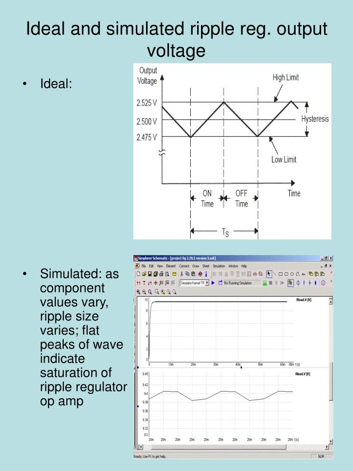 Ideal and simulated ripple reg. output voltage