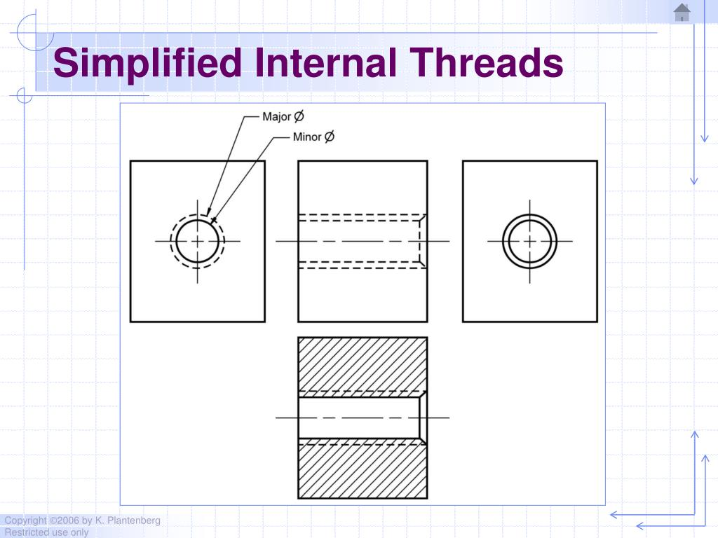 PPT - Chapter 5 Threads and Fasteners PowerPoint
