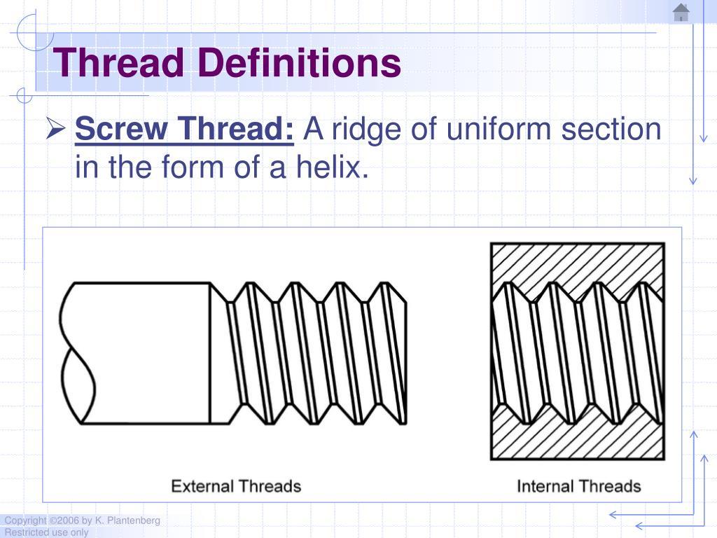 Screw Threads Ppt