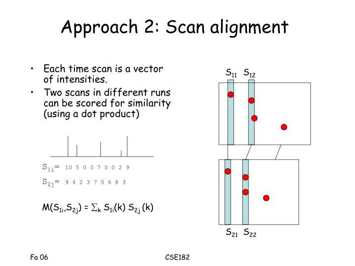Approach 2: Scan alignment